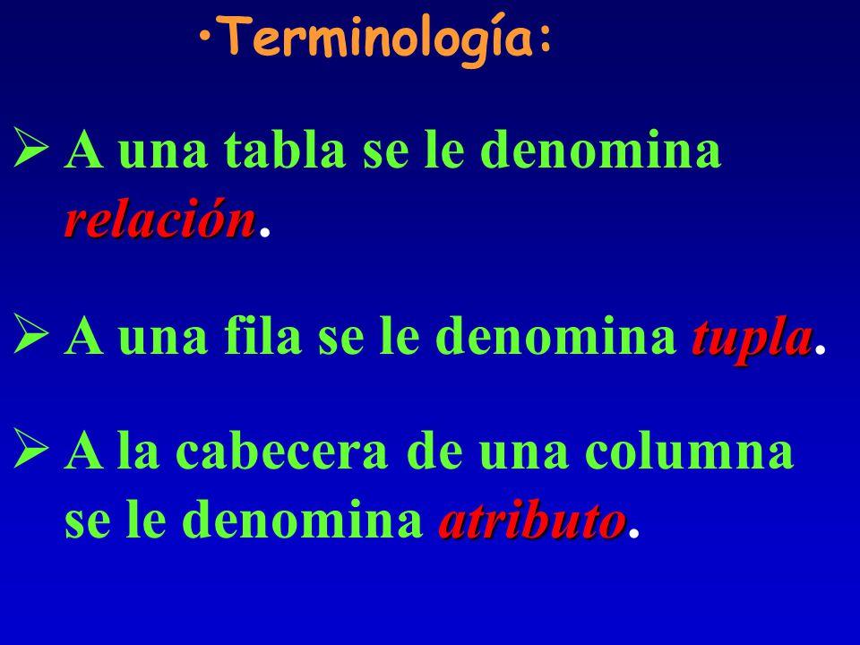 Terminología: tupla A una fila se le denomina tupla.