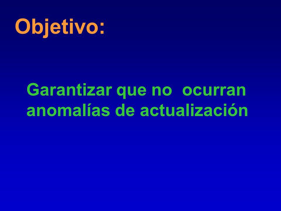 Introducción a la Normalización Proceso durante el cual los esquemas de relación insatisfactorios se descomponen repartiendo sus atributos entre esque