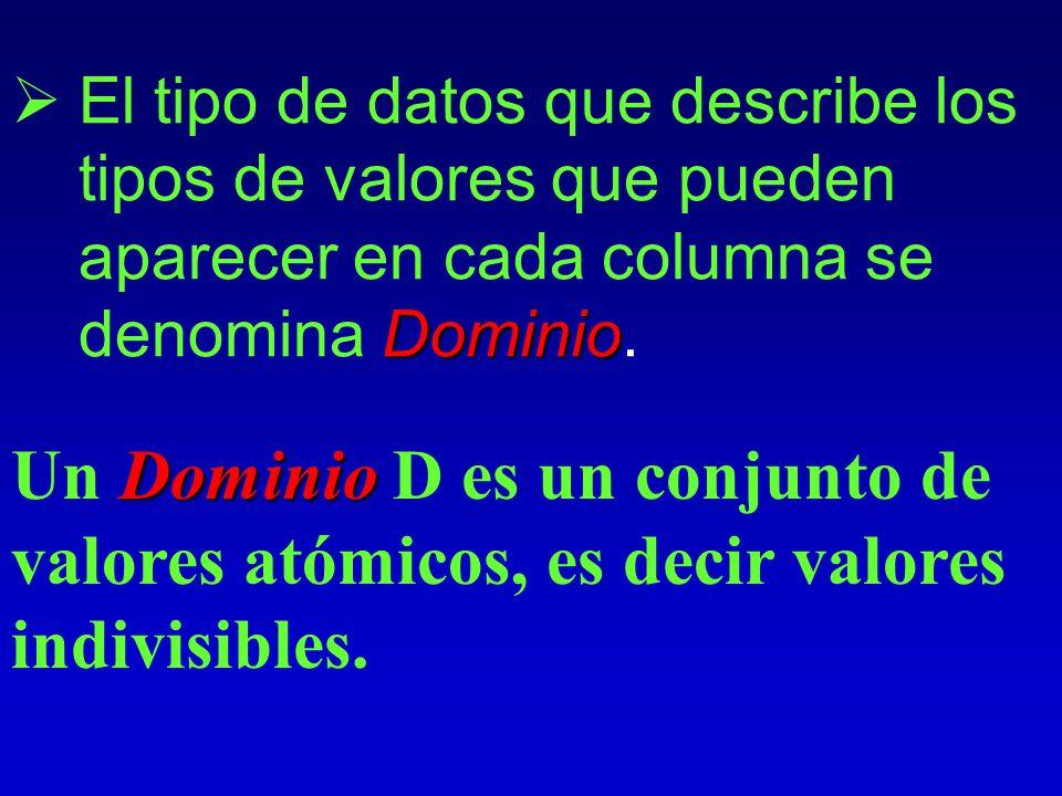 Dominio El tipo de datos que describe los tipos de valores que pueden aparecer en cada columna se denomina Dominio.
