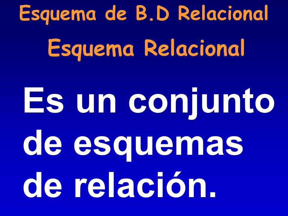 Es un conjunto de esquemas de relación. Esquema de B.D Relacional Esquema Relacional