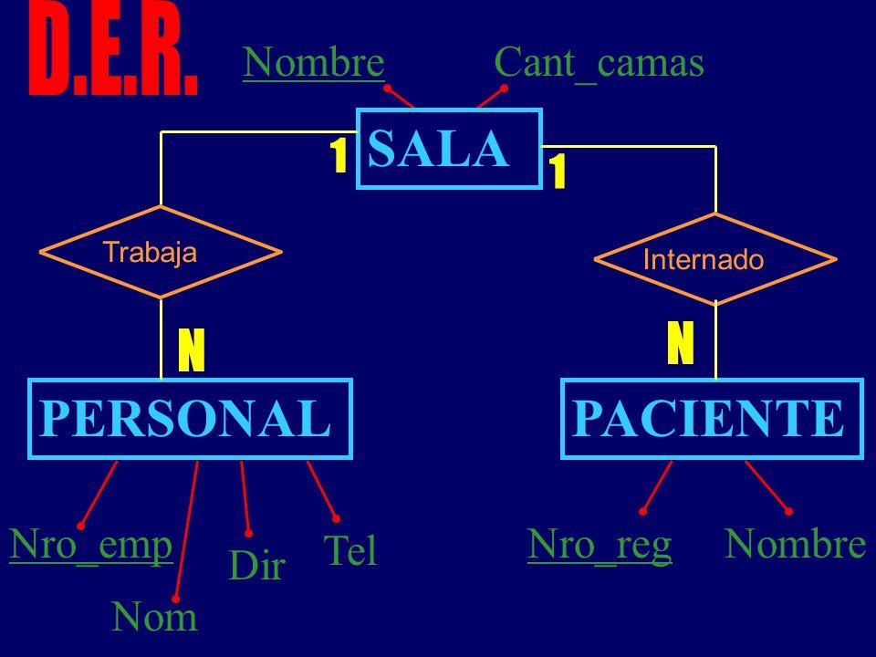 Tuplas espurias (erróneas) Son las tuplas que se generan como resultado de alguna operación entre las relaciones bases que tienen información no válida o no coherente.