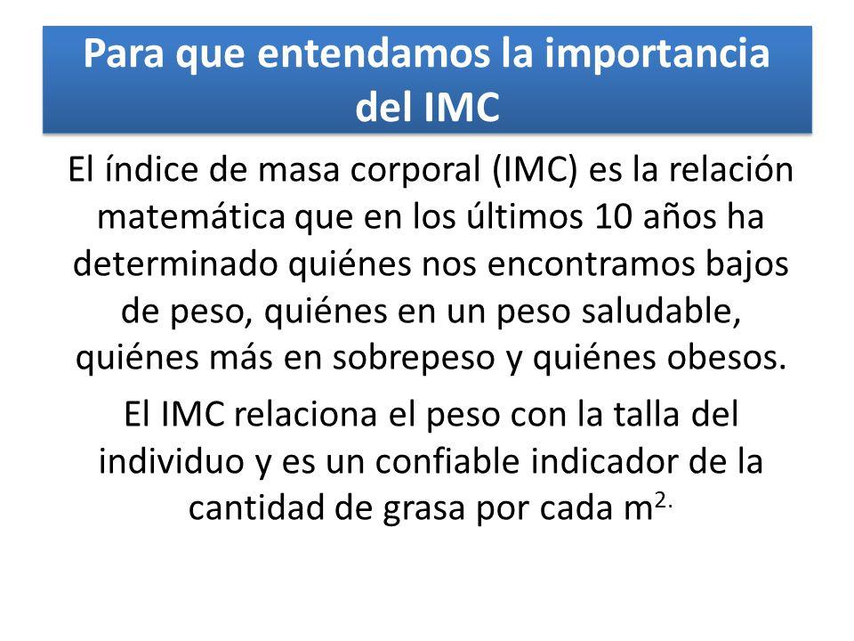 Para que entendamos la importancia del IMC El índice de masa corporal (IMC) es la relación matemática que en los últimos 10 años ha determinado quiéne
