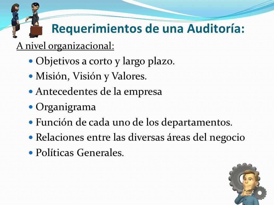 Requerimientos de una Auditoría: A nivel organizacional: Objetivos a corto y largo plazo. Misión, Visión y Valores. Antecedentes de la empresa Organig
