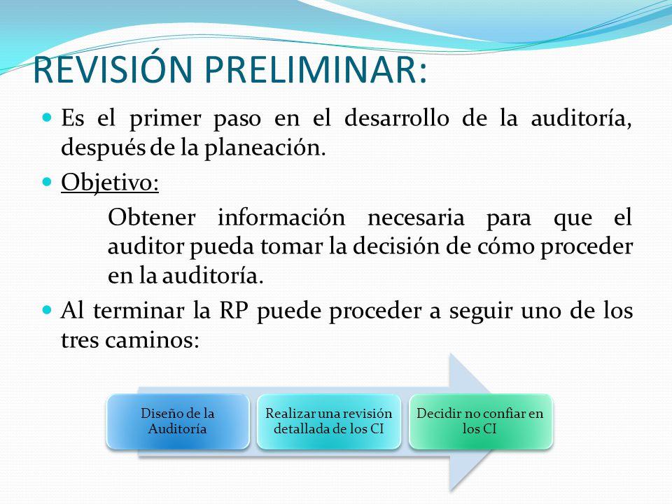 REVISIÓN PRELIMINAR: Es el primer paso en el desarrollo de la auditoría, después de la planeación. Objetivo: Obtener información necesaria para que el