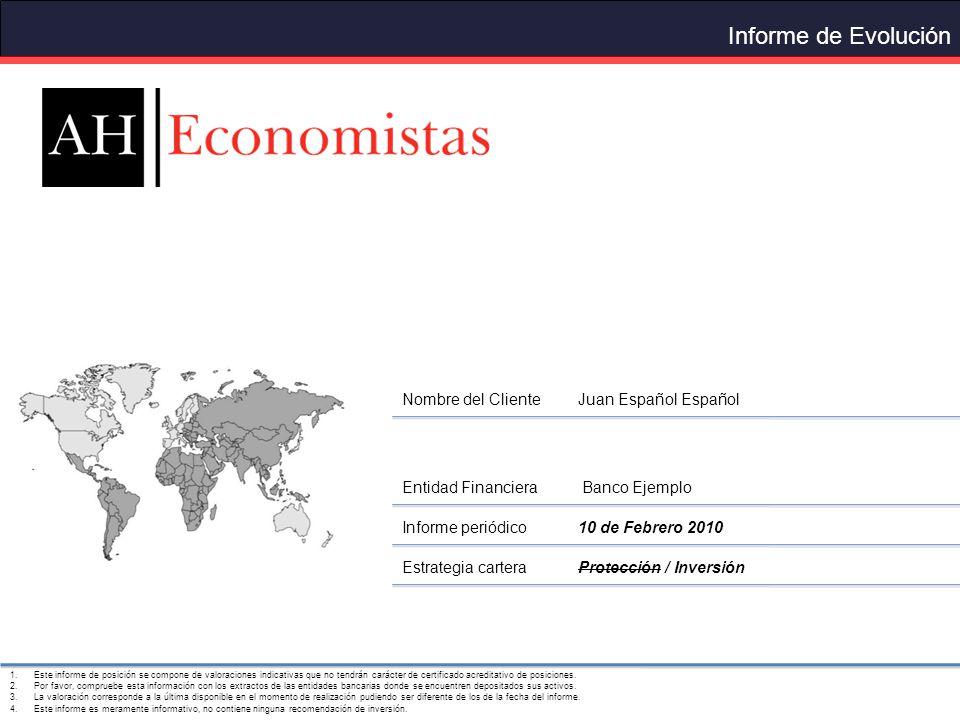 Evolución 1.Por favor, compruebe esta información con los extractos de las entidades bancarias donde se encuentren depositados sus activos.