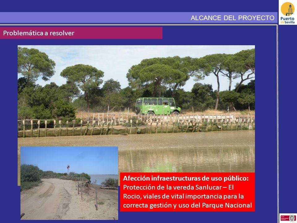 ALCANCE DEL PROYECTO Problemática a resolver Afección infraestructuras de uso público: Protección de la vereda Sanlucar – El Rocio, viales de vital im