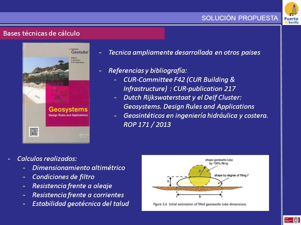 SOLUCIÓN PROPUESTA Bases técnicas de cálculo -Tecnica ampliamente desarrollada en otros paises -Referencias y bibliografía: -CUR-Committee F42 (CUR Bu