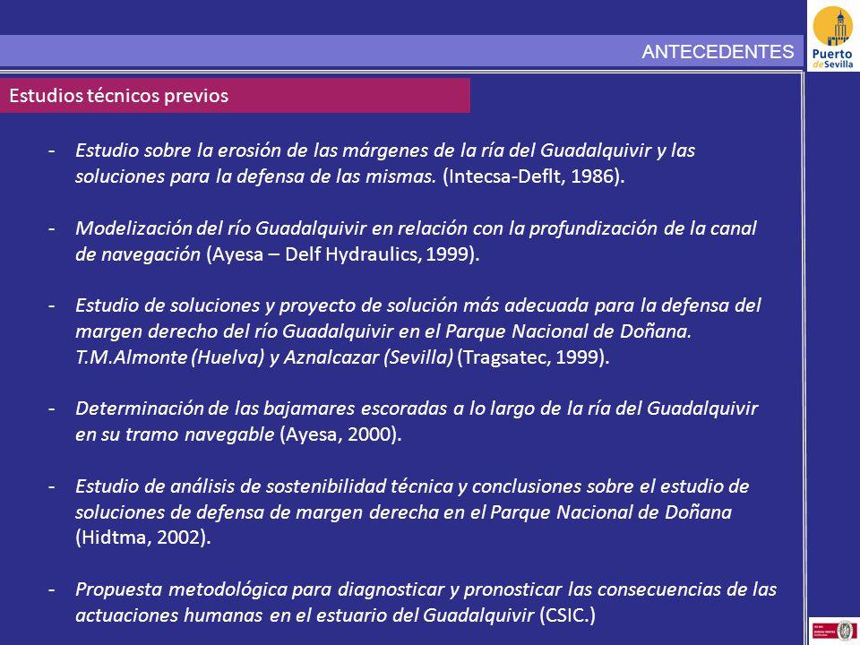 -Estudio sobre la erosión de las márgenes de la ría del Guadalquivir y las soluciones para la defensa de las mismas. (Intecsa-Deflt, 1986). -Modelizac