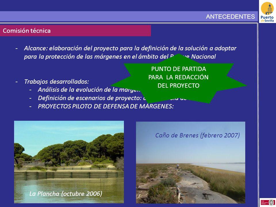 -Alcance: elaboración del proyecto para la definición de la solución a adoptar para la protección de las márgenes en el ámbito del Parque Nacional -Trabajos desarrollados: -Análisis de la evolución de la márgen en el ámbito del Parque -Definición de escenarios de proyecto: altura de ola de cálculo -PROYECTOS PILOTO DE DEFENSA DE MÁRGENES: ANTECEDENTES Comisión técnica La Plancha (octubre 2006) Caño de Brenes (febrero 2007) PUNTO DE PARTIDA PARA LA REDACCIÓN DEL PROYECTO