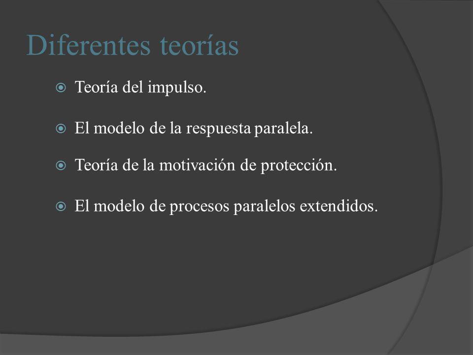 Diferentes teorías Teoría del impulso. El modelo de la respuesta paralela. Teoría de la motivación de protección. El modelo de procesos paralelos exte