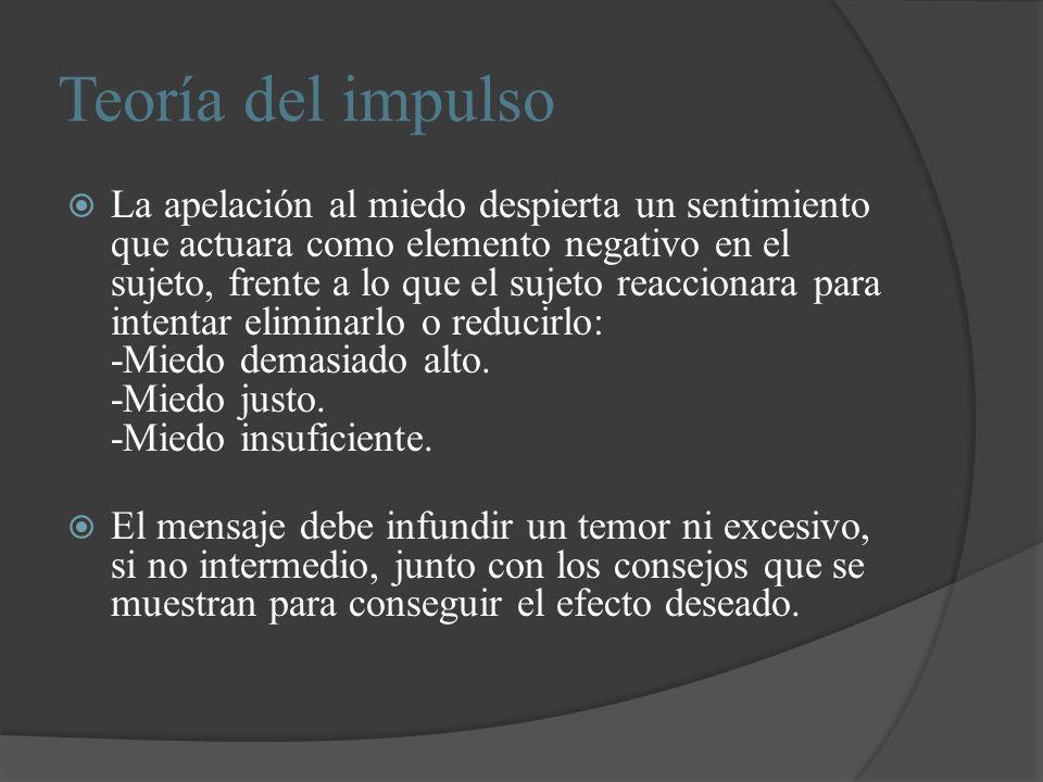 Teoría del impulso La apelación al miedo despierta un sentimiento que actuara como elemento negativo en el sujeto, frente a lo que el sujeto reacciona