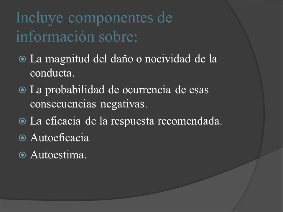 Incluye componentes de información sobre: La magnitud del daño o nocividad de la conducta. La probabilidad de ocurrencia de esas consecuencias negativ