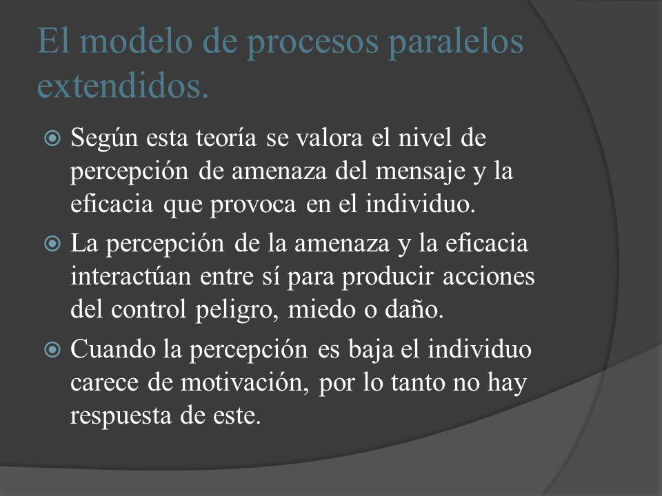 El modelo de procesos paralelos extendidos. Según esta teoría se valora el nivel de percepción de amenaza del mensaje y la eficacia que provoca en el