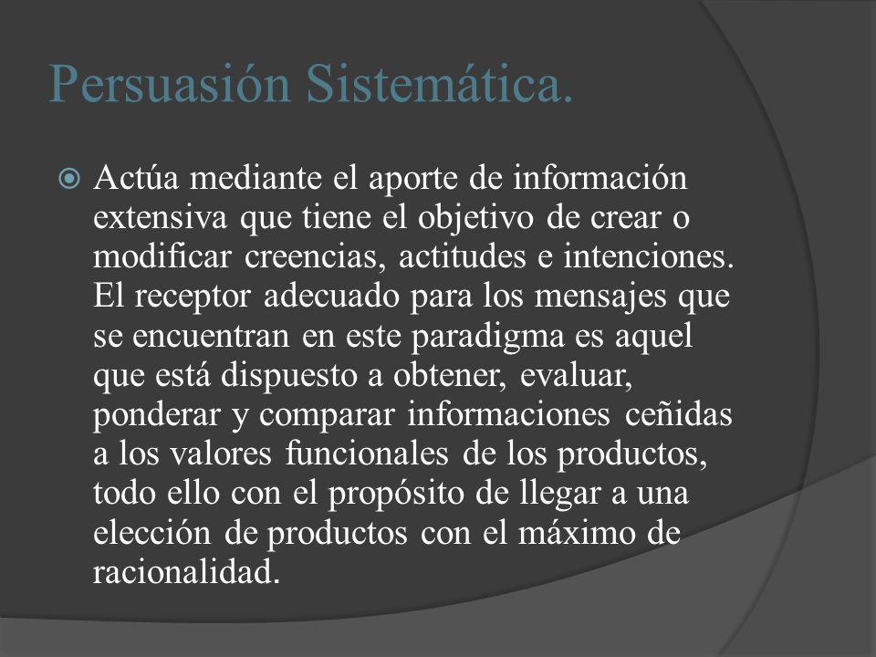 Persuasión Sistemática. Actúa mediante el aporte de información extensiva que tiene el objetivo de crear o modificar creencias, actitudes e intencione