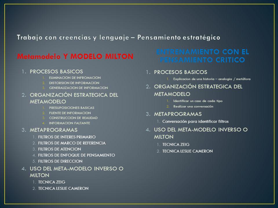 Metamodelo Y MODELO MILTON 1.PROCESOS BASICOS 1.ELIMINACION DE INFROMACION 2.DISTORSION DE INFORMACION 3.GENERALIZACION DE INFORMACION 2.ORGANIZACIÓN ESTRATEGICA DEL METAMODELO 1.PRESUPOSICIONES BASICAS 2.FUENTE DE INFORMACION 3.CONSTRUCCION DE REALIDAD 4.INFORMACION FALTANTE 3.METAPROGRAMAS 1.FILTROS DE INTERES PRIMARIO 2.FILTROS DE MARCO DE REFERENCIA 3.FILTROS DE ATENCION 4.FILTROS DE ENFOQUE DE PENSAMIENTO 5.FILTROS DE DIRECCION 4.USO DEL META-MODELO INVERSO O MILTON 1.TECNICA ZEIG 2.TECNICA LESLIE CAMERON ENTRENAMIENTO CON EL PENSAMIENTO CRITICO 1.PROCESOS BASICOS 1.Explicacion de una historia – analogia / metáfora 2.ORGANIZACIÓN ESTRATEGICA DEL METAMODELO 1.Identificar un caso de cada tipo 2.Realizar una conversación 3.METAPROGRAMAS 1.Conversación para identificar filtros 4.USO DEL META-MODELO INVERSO O MILTON 1.TECNICA ZEIG 2.TECNICA LESLIE CAMERON