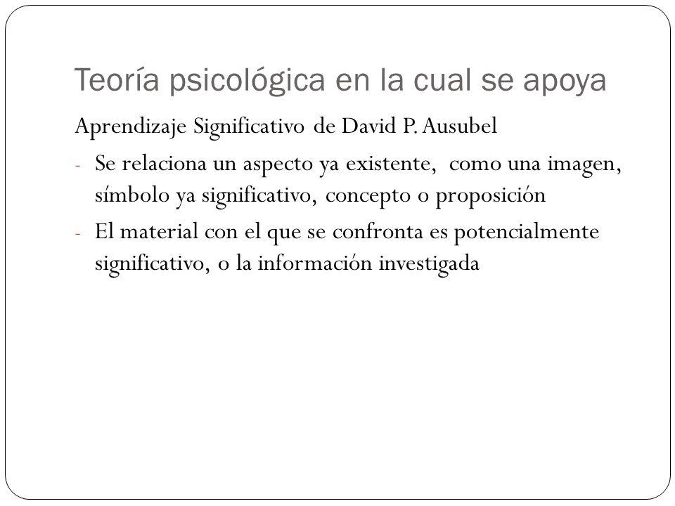 Teoría psicológica en la cual se apoya Aprendizaje Significativo de David P.