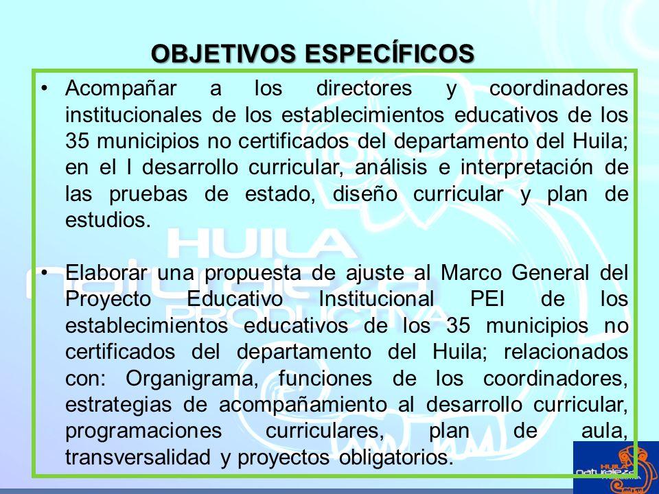 OBJETIVOS ESPECÍFICOS Acompañar a los directores y coordinadores institucionales de los establecimientos educativos de los 35 municipios no certificad