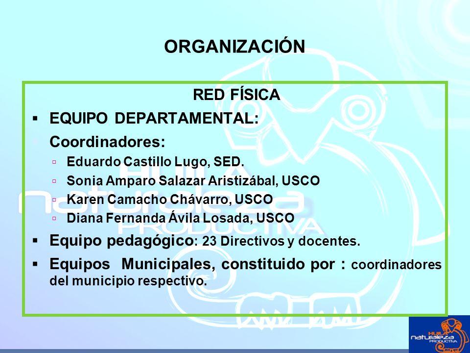 … organización RED VIRTUAL http://procesocurricularhuila.wikispaces.com/ TALLERES TALLERES DEL E.