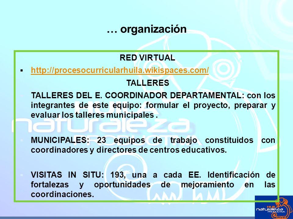 … organización RED VIRTUAL http://procesocurricularhuila.wikispaces.com/ TALLERES TALLERES DEL E. COORDINADOR DEPARTAMENTAL: con los integrantes de es