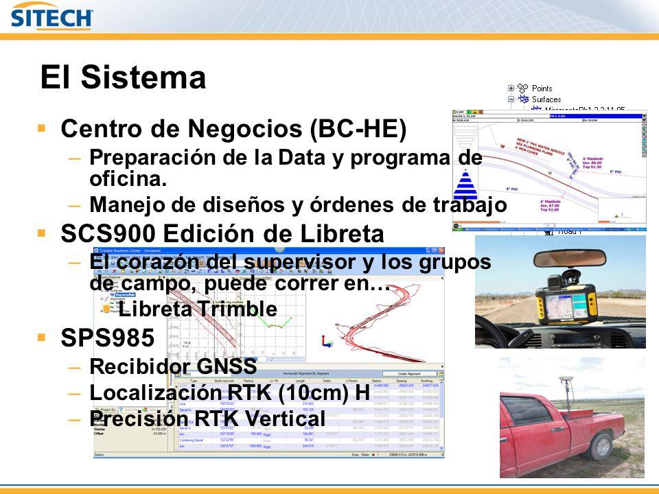 El Sistema Centro de Negocios (BC-HE) –Preparación de la Data y programa de oficina.
