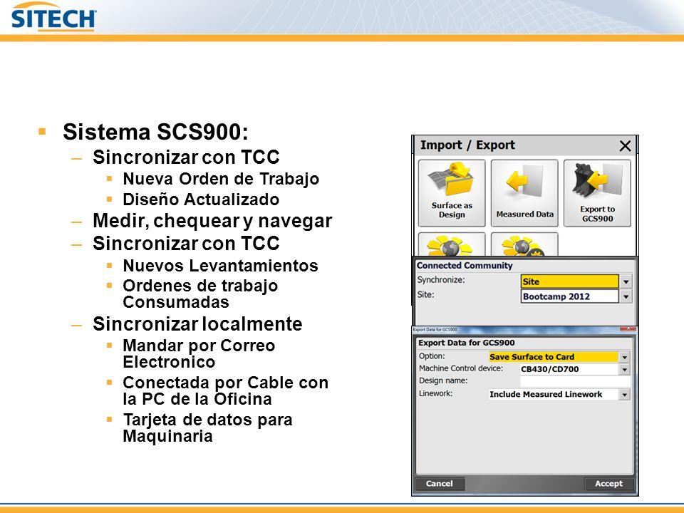 Sistema SCS900: –Sincronizar con TCC Nueva Orden de Trabajo Diseño Actualizado –Medir, chequear y navegar –Sincronizar con TCC Nuevos Levantamientos Ordenes de trabajo Consumadas –Sincronizar localmente Mandar por Correo Electronico Conectada por Cable con la PC de la Oficina Tarjeta de datos para Maquinaria