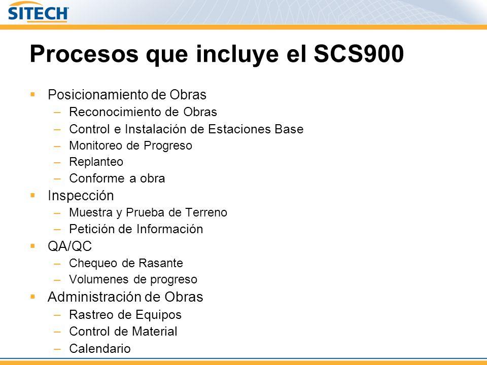 Sincronización de Datos Internet TCC Directorio de Sin- cronización Trimble Correo Electrónico
