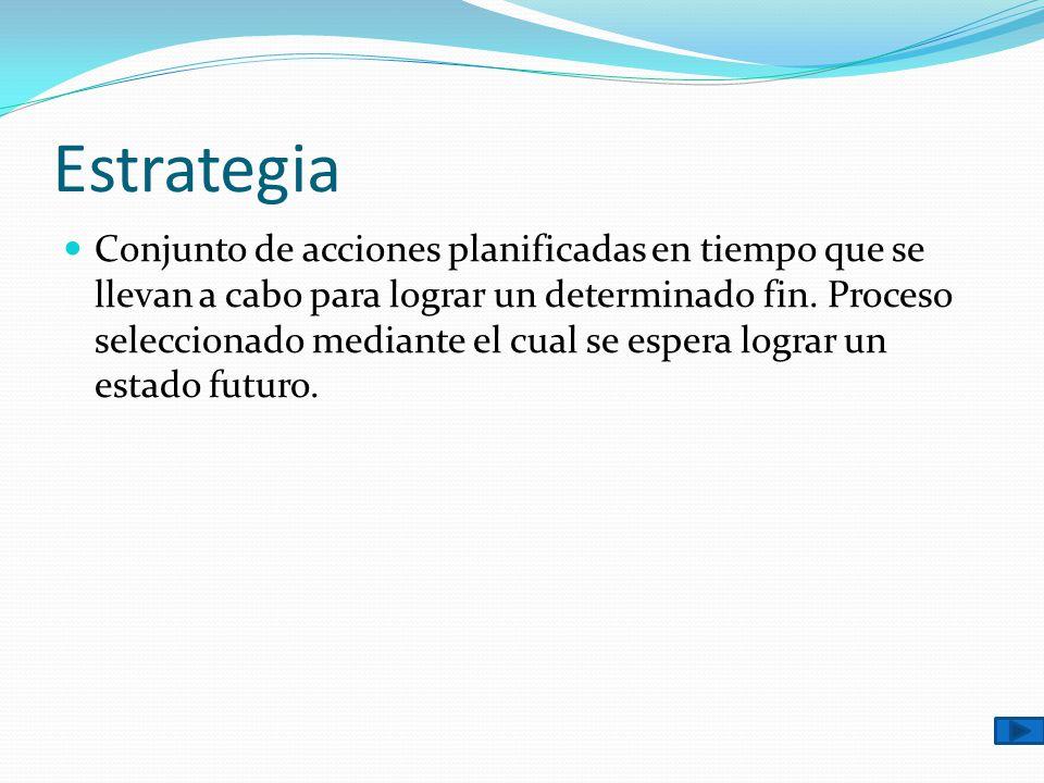 Estrategia Conjunto de acciones planificadas en tiempo que se llevan a cabo para lograr un determinado fin. Proceso seleccionado mediante el cual se e