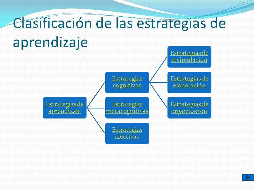 Clasificación de las estrategias de aprendizaje