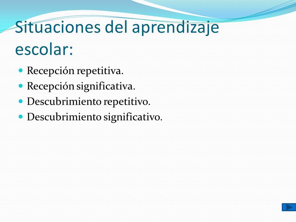Situaciones del aprendizaje escolar: Recepción repetitiva. Recepción significativa. Descubrimiento repetitivo. Descubrimiento significativo.