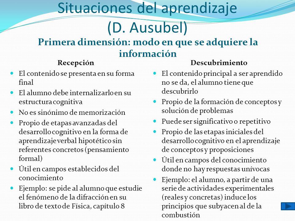 Situaciones del aprendizaje (D. Ausubel) Primera dimensión: modo en que se adquiere la información Recepción El contenido se presenta en su forma fina