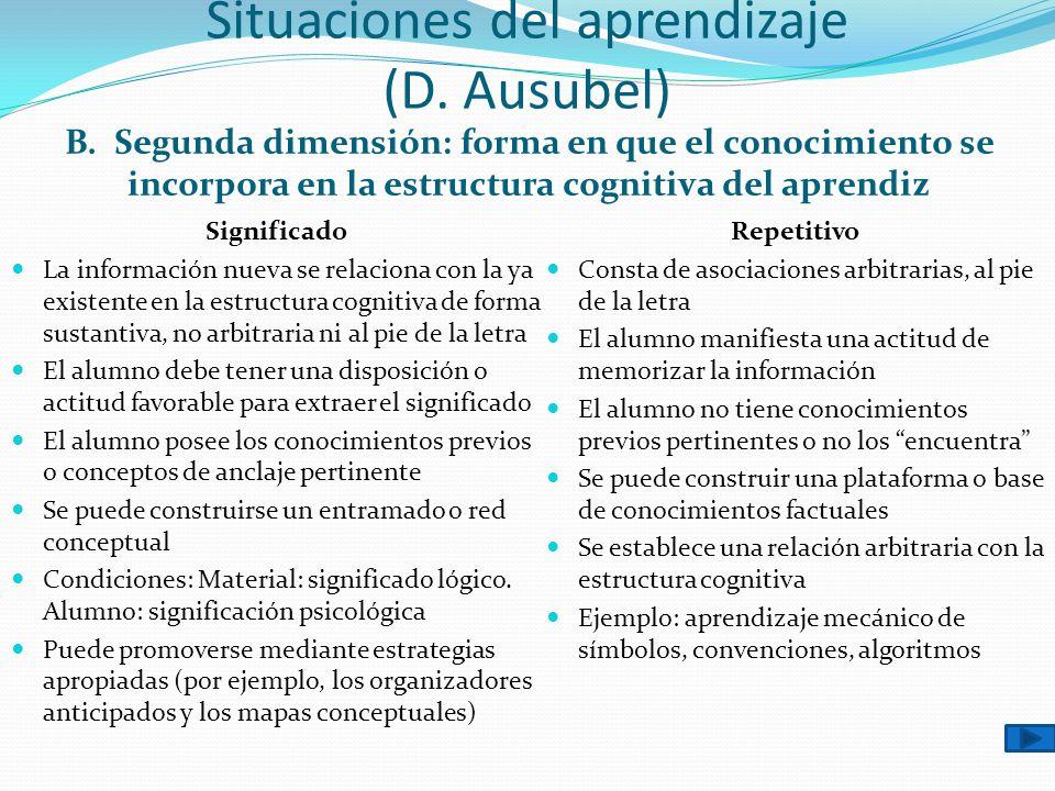 Situaciones del aprendizaje (D. Ausubel) B. Segunda dimensión: forma en que el conocimiento se incorpora en la estructura cognitiva del aprendiz Signi