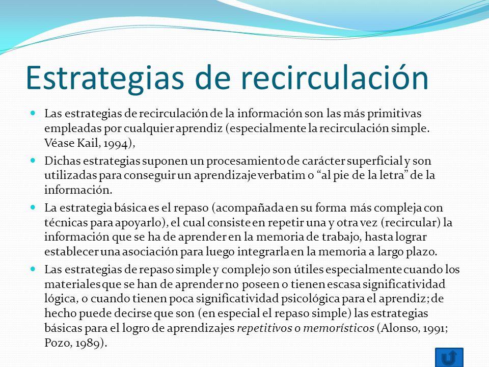 Estrategias de recirculación Las estrategias de recirculación de la información son las más primitivas empleadas por cualquier aprendiz (especialmente