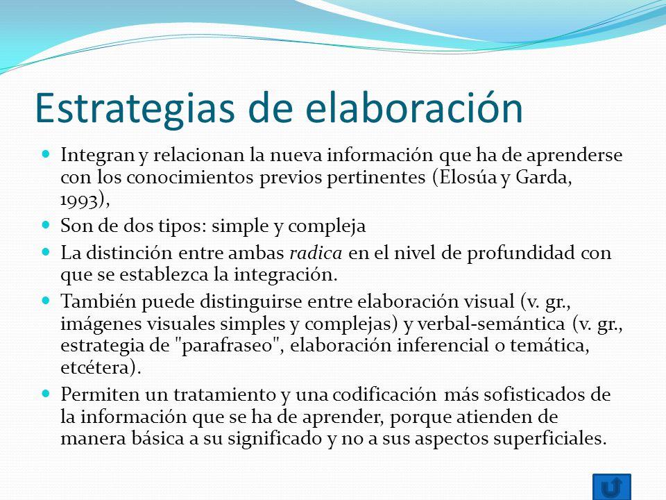 Estrategias de elaboración Integran y relacionan la nueva información que ha de aprenderse con los conocimientos previos pertinentes (Elosúa y Garda,