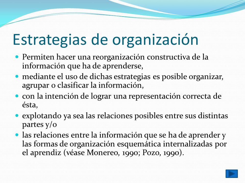 Estrategias de organización Permiten hacer una reorganización constructiva de la información que ha de aprenderse, mediante el uso de dichas estrategi