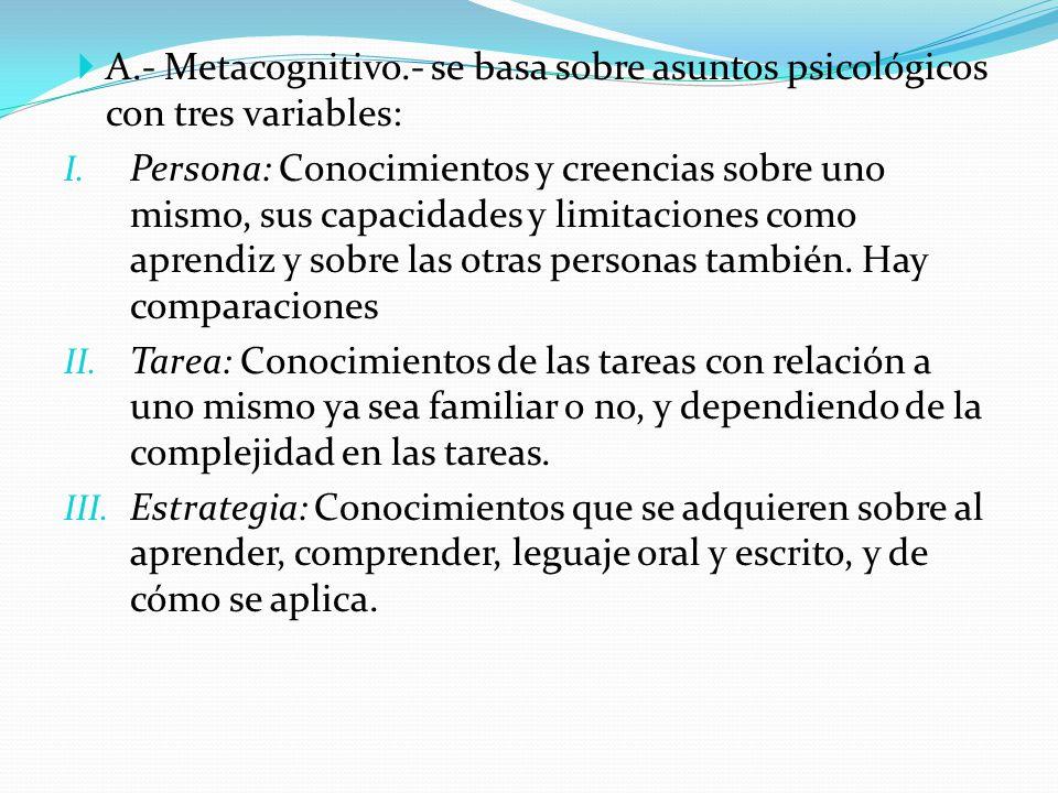 A.- Metacognitivo.- se basa sobre asuntos psicológicos con tres variables: I. Persona: Conocimientos y creencias sobre uno mismo, sus capacidades y li