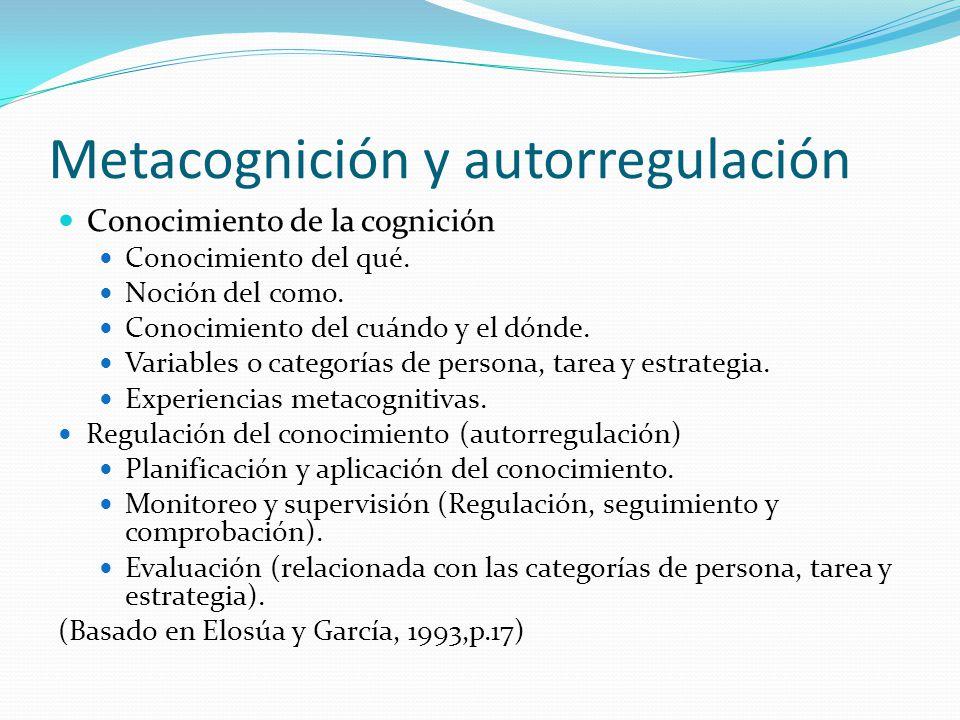 Metacognición y autorregulación Conocimiento de la cognición Conocimiento del qué. Noción del como. Conocimiento del cuándo y el dónde. Variables o ca