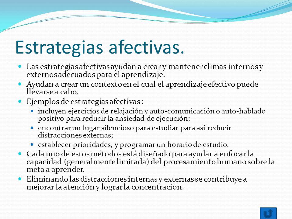 Estrategias afectivas. Las estrategias afectivas ayudan a crear y mantener climas internos y externos adecuados para el aprendizaje. Ayudan a crear un