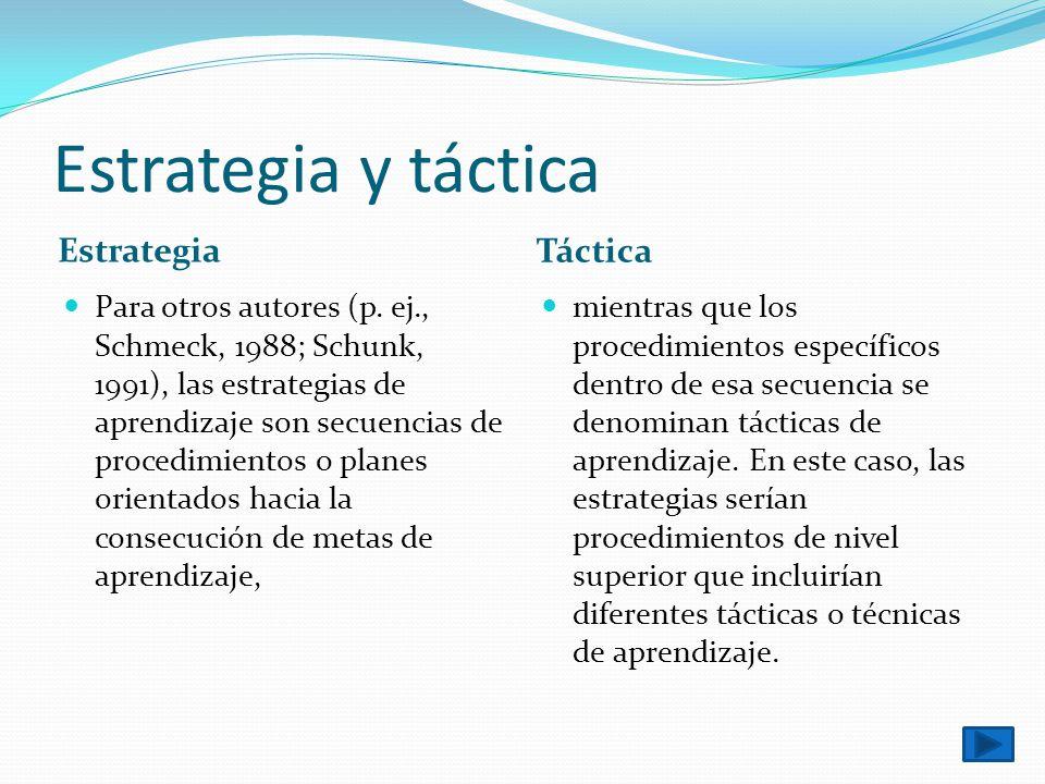 Estrategia y táctica Estrategia Táctica Para otros autores (p. ej., Schmeck, 1988; Schunk, 1991), las estrategias de aprendizaje son secuencias de pro