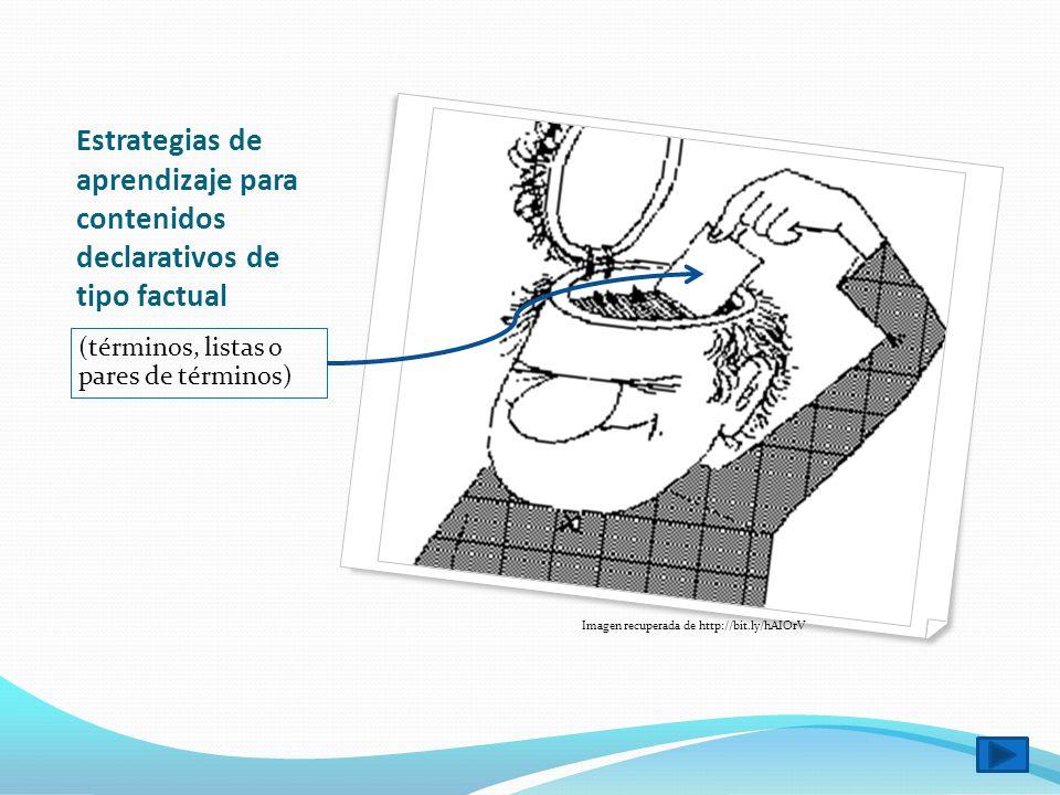 Estrategias de aprendizaje para contenidos declarativos de tipo factual (términos, listas o pares de términos) Imagen recuperada de http://bit.ly/hAIO