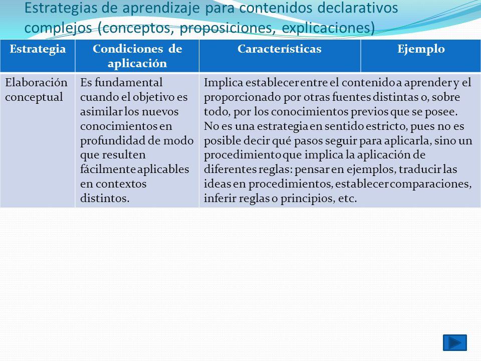 Estrategias de aprendizaje para contenidos declarativos complejos (conceptos, proposiciones, explicaciones) EstrategiaCondiciones de aplicación Caract