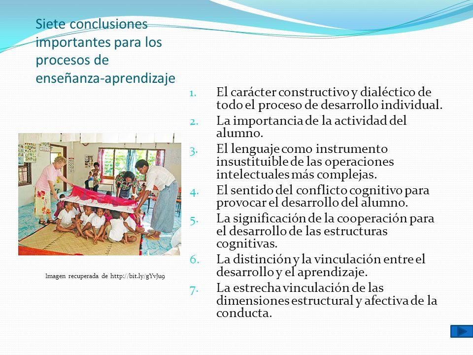 Siete conclusiones importantes para los procesos de enseñanza-aprendizaje 1. El carácter constructivo y dialéctico de todo el proceso de desarrollo in
