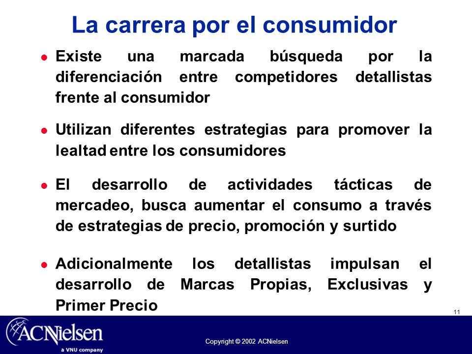 11 Copyright © 2002 ACNielsen La carrera por el consumidor Existe una marcada búsqueda por la diferenciación entre competidores detallistas frente al