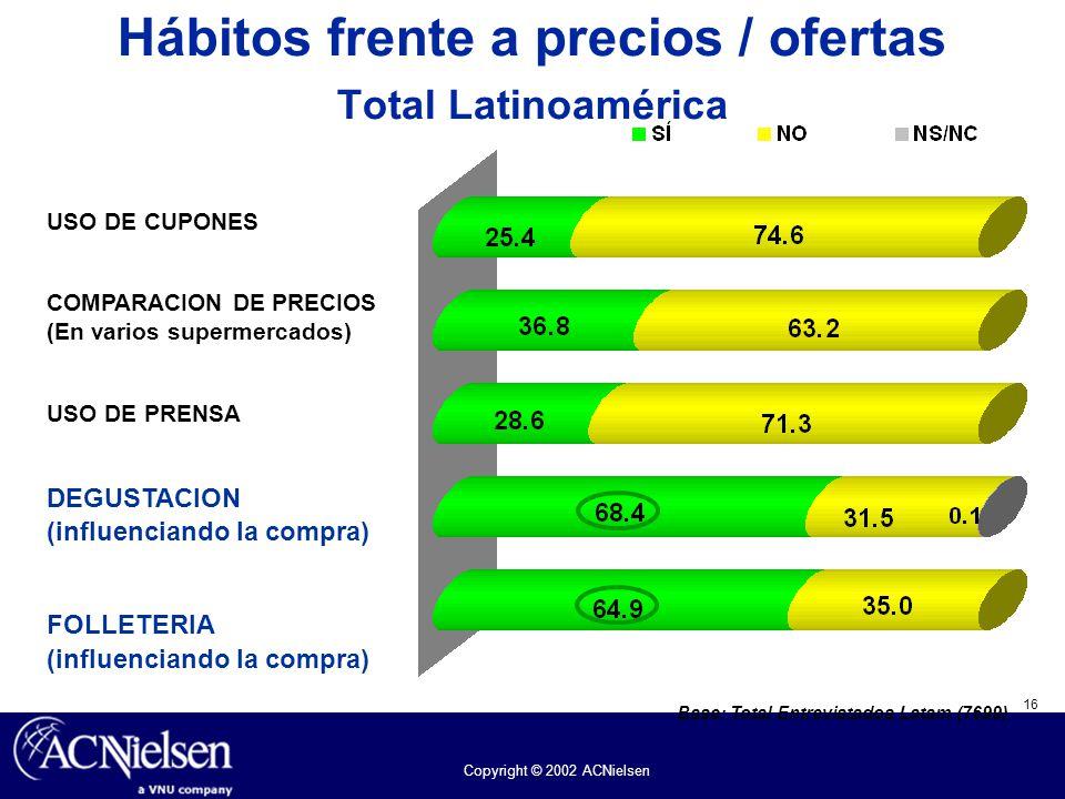 16 Copyright © 2002 ACNielsen Hábitos frente a precios / ofertas Total Latinoamérica Base: Total Entrevistados Latam (7699) USO DE CUPONES COMPARACION
