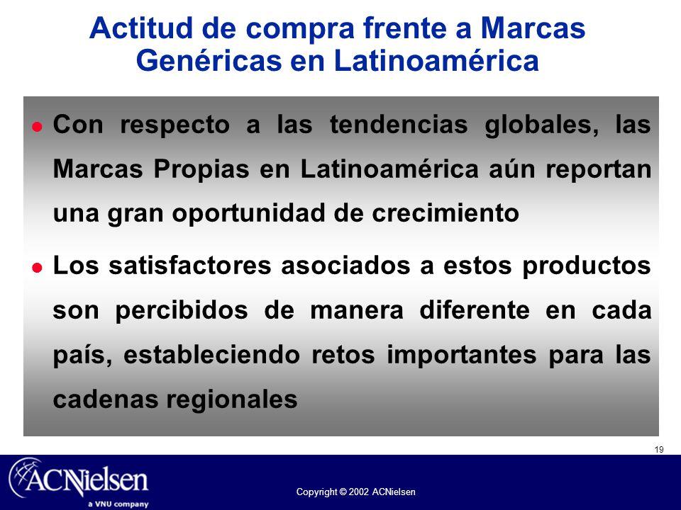 19 Copyright © 2002 ACNielsen Con respecto a las tendencias globales, las Marcas Propias en Latinoamérica aún reportan una gran oportunidad de crecimi