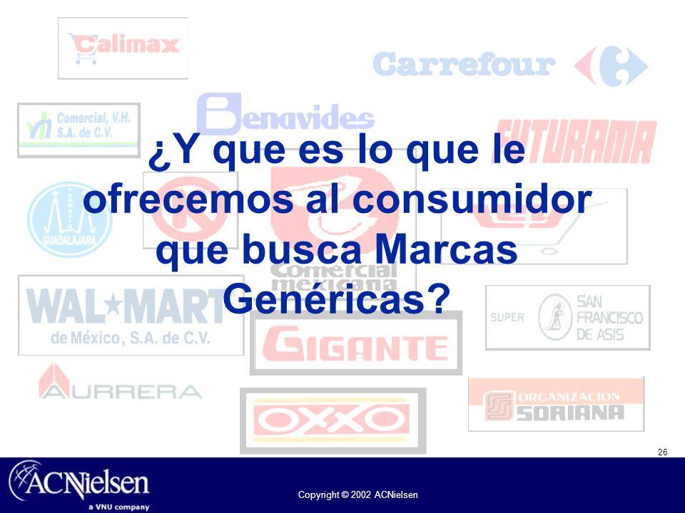 26 Copyright © 2002 ACNielsen ¿Y que es lo que le ofrecemos al consumidor que busca Marcas Genéricas?