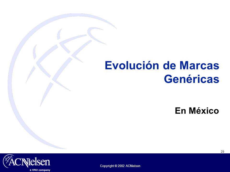 29 Copyright © 2002 ACNielsen Evolución de Marcas Genéricas En México