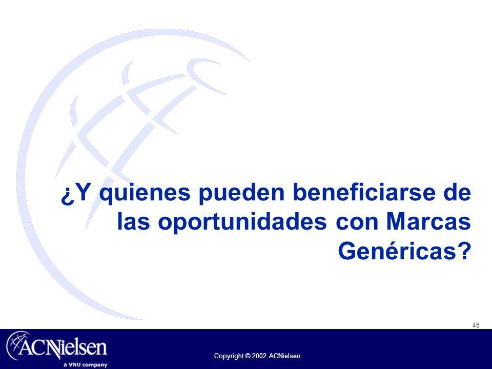 45 Copyright © 2002 ACNielsen ¿Y quienes pueden beneficiarse de las oportunidades con Marcas Genéricas?