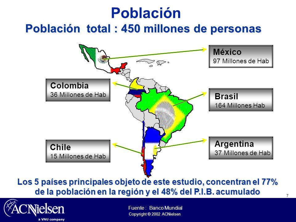 7 Copyright © 2002 ACNielsen Población Colombia 36 Millones de Hab Argentina 37 Millones de Hab Brasil 164 Millones Hab México 97 Millones de Hab Chil