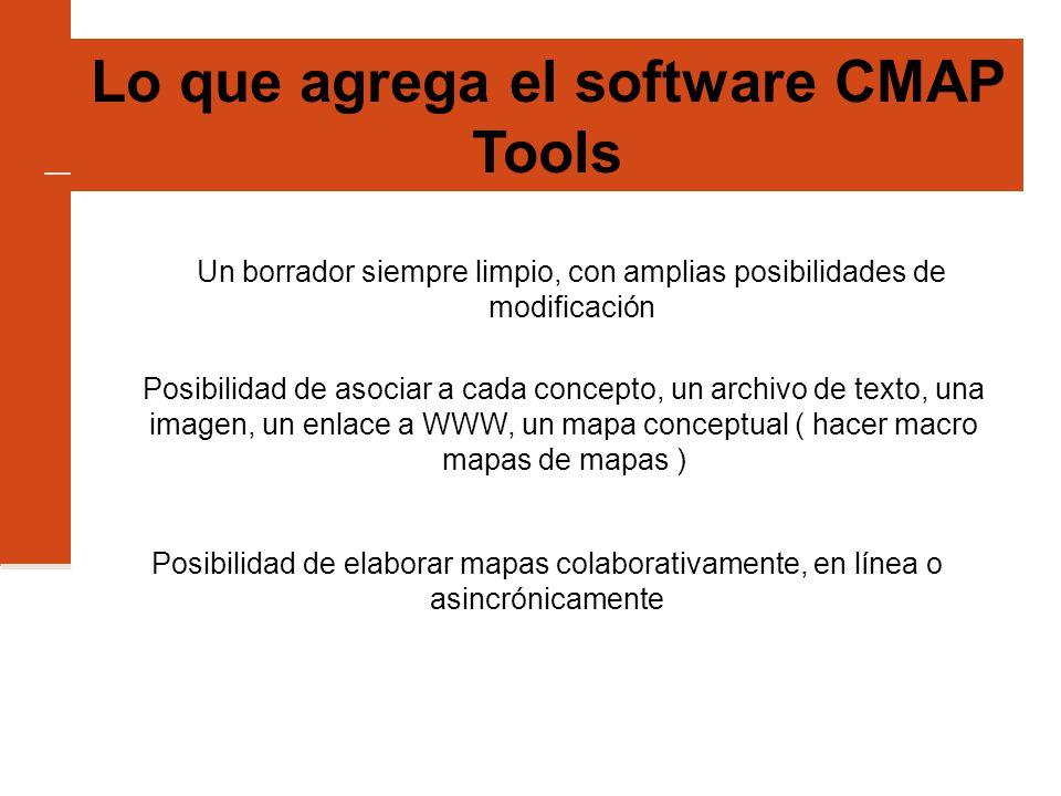 Lo que agrega el software CMAP Tools Un borrador siempre limpio, con amplias posibilidades de modificación Posibilidad de asociar a cada concepto, un archivo de texto, una imagen, un enlace a WWW, un mapa conceptual ( hacer macro mapas de mapas ) Posibilidad de elaborar mapas colaborativamente, en línea o asincrónicamente