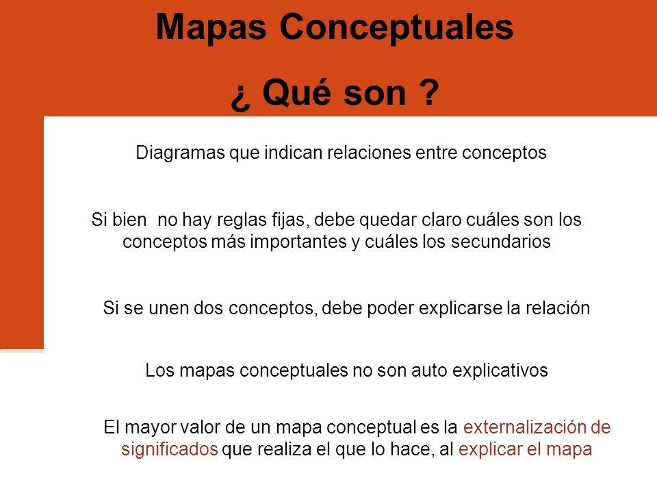 Mapas Conceptuales ¿ Qué son ? Diagramas que indican relaciones entre conceptos Si bien no hay reglas fijas, debe quedar claro cuáles son los concepto